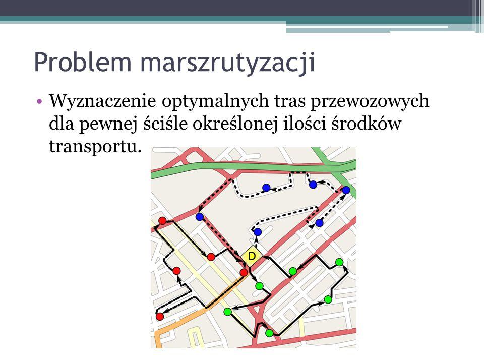 Problem marszrutyzacji Wyznaczenie optymalnych tras przewozowych dla pewnej ściśle określonej ilości środków transportu.