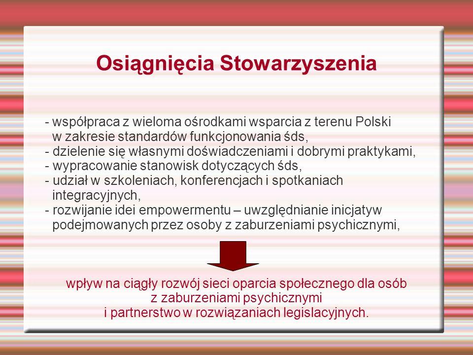 Osiągnięcia Stowarzyszenia - współpraca z wieloma ośrodkami wsparcia z terenu Polski w zakresie standardów funkcjonowania śds, - dzielenie się własnymi doświadczeniami i dobrymi praktykami, - wypracowanie stanowisk dotyczących śds, - udział w szkoleniach, konferencjach i spotkaniach integracyjnych, - rozwijanie idei empowermentu – uwzględnianie inicjatyw podejmowanych przez osoby z zaburzeniami psychicznymi, wpływ na ciągły rozwój sieci oparcia społecznego dla osób z zaburzeniami psychicznymi i partnerstwo w rozwiązaniach legislacyjnych.