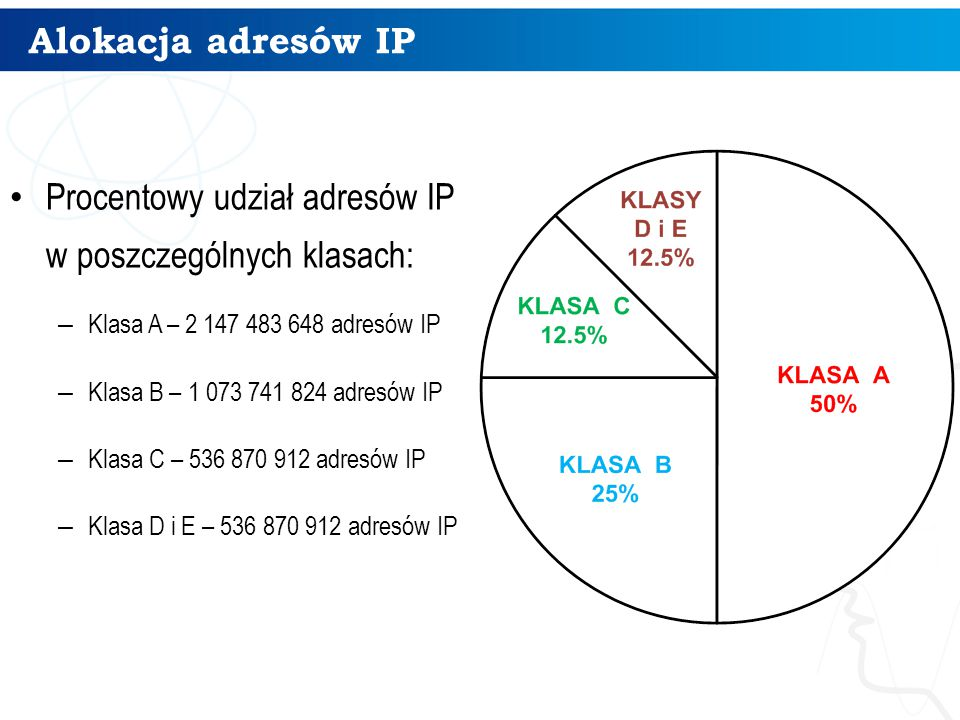 Alokacja adresów IP Procentowy udział adresów IP w poszczególnych klasach: – Klasa A – 2 147 483 648 adresów IP – Klasa B – 1 073 741 824 adresów IP –