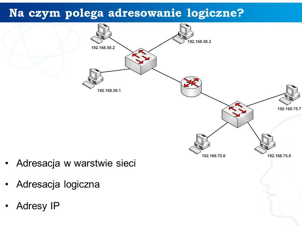 Na czym polega adresowanie logiczne? Adresacja w warstwie sieci Adresacja logiczna Adresy IP