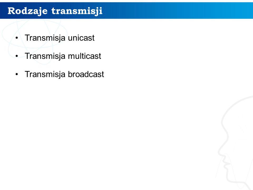 Rodzaje transmisji Transmisja unicast Transmisja multicast Transmisja broadcast
