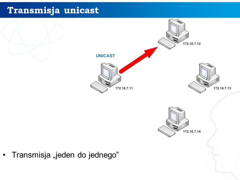 """Transmisja unicast Transmisja """"jeden do jednego"""""""
