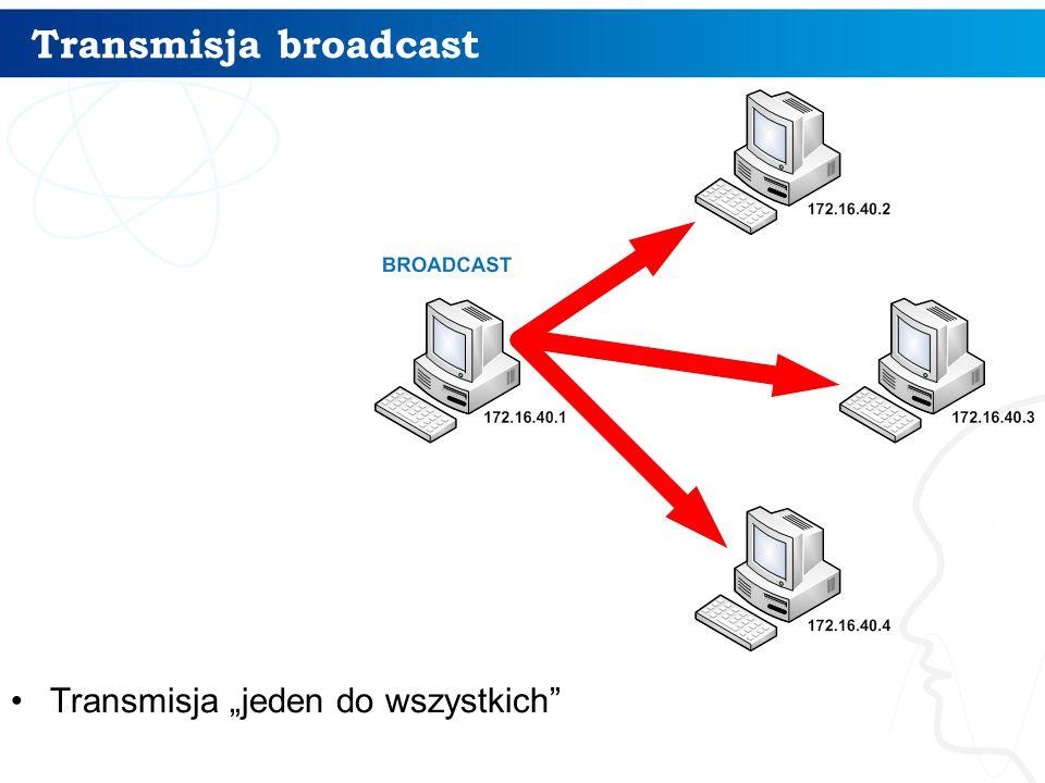 """Transmisja broadcast Transmisja """"jeden do wszystkich"""""""