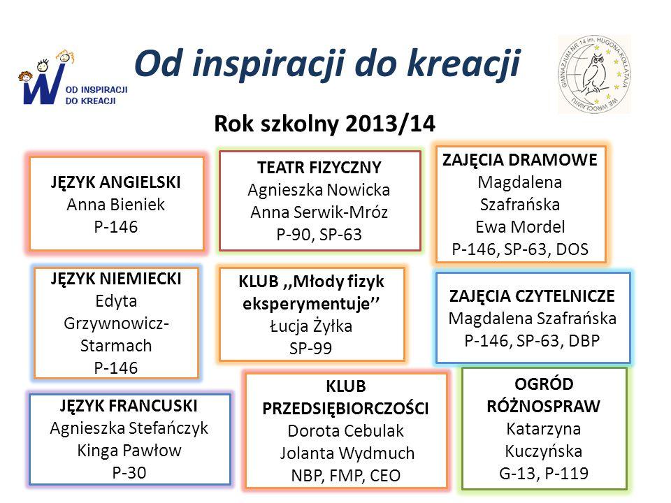 Od inspiracji do kreacji JĘZYK ANGIELSKI Anna Bieniek P-146 Rok szkolny 2013/14 JĘZYK NIEMIECKI Edyta Grzywnowicz- Starmach P-146 JĘZYK FRANCUSKI Agni