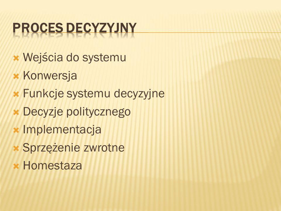  Wejścia do systemu  Konwersja  Funkcje systemu decyzyjne  Decyzje politycznego  Implementacja  Sprzężenie zwrotne  Homestaza