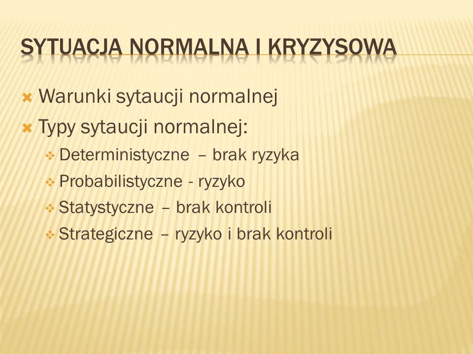  Warunki sytaucji normalnej  Typy sytaucji normalnej:  Deterministyczne – brak ryzyka  Probabilistyczne - ryzyko  Statystyczne – brak kontroli  Strategiczne – ryzyko i brak kontroli