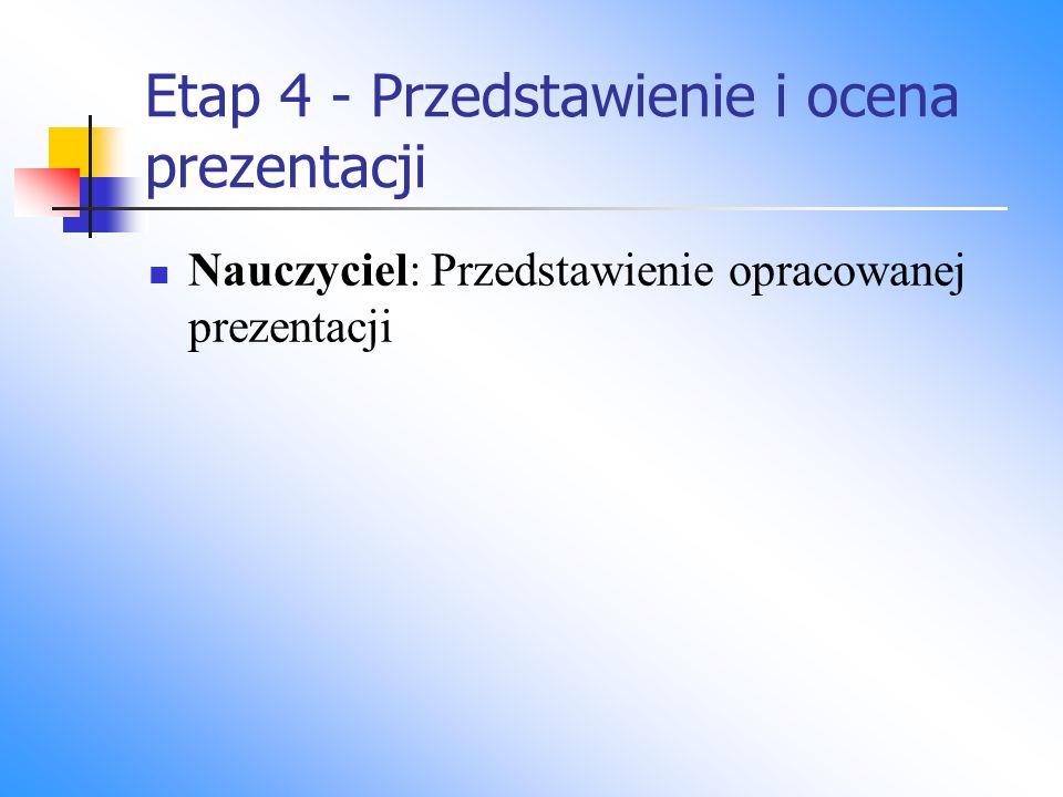Etap 4 - Przedstawienie i ocena prezentacji Nauczyciel: Przedstawienie opracowanej prezentacji