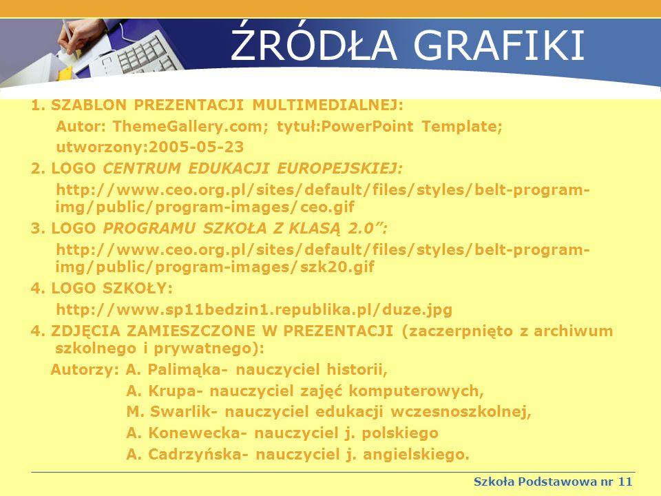 ŹRÓDŁA GRAFIKI 1.