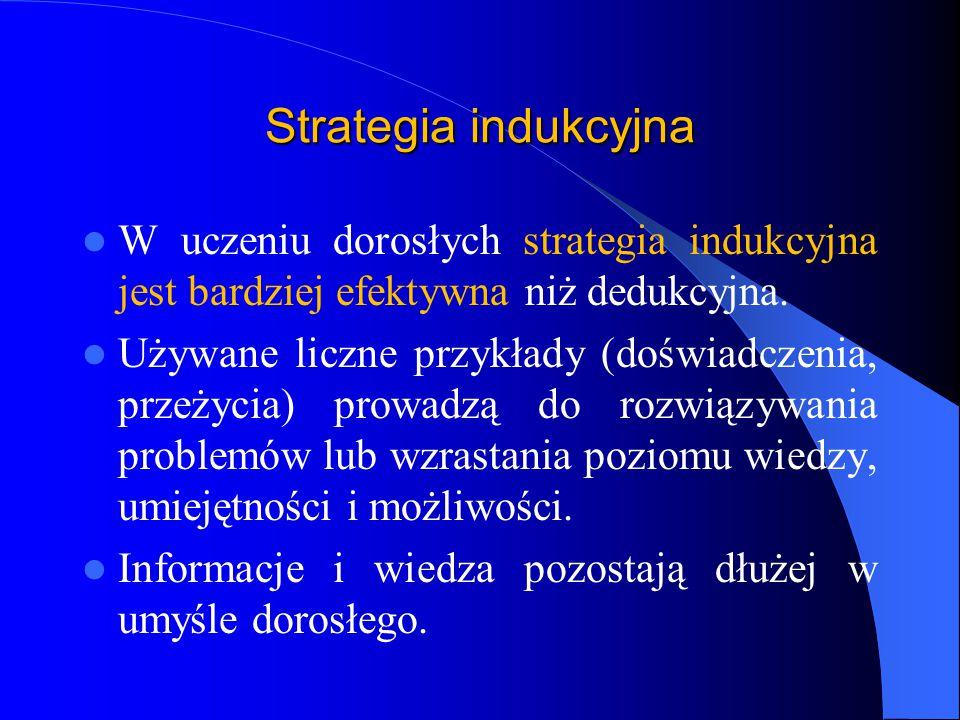 Strategia indukcyjna W uczeniu dorosłych strategia indukcyjna jest bardziej efektywna niż dedukcyjna.