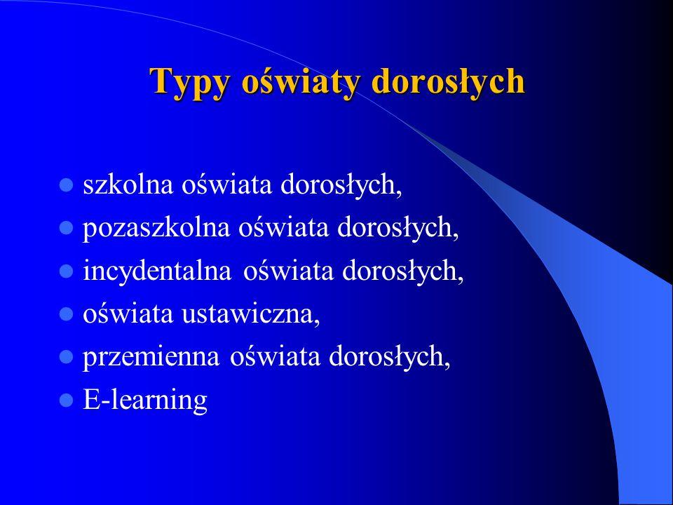 Typy oświaty dorosłych szkolna oświata dorosłych, pozaszkolna oświata dorosłych, incydentalna oświata dorosłych, oświata ustawiczna, przemienna oświata dorosłych, E-learning