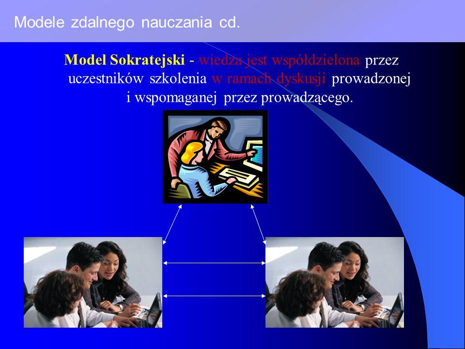 Modele zdalnego nauczania cd.