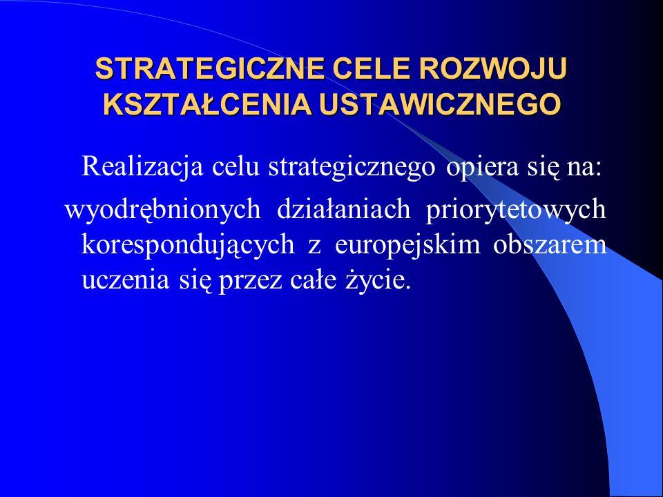 STRATEGICZNE CELE ROZWOJU KSZTAŁCENIA USTAWICZNEGO Realizacja celu strategicznego opiera się na: wyodrębnionych działaniach priorytetowych korespondujących z europejskim obszarem uczenia się przez całe życie.