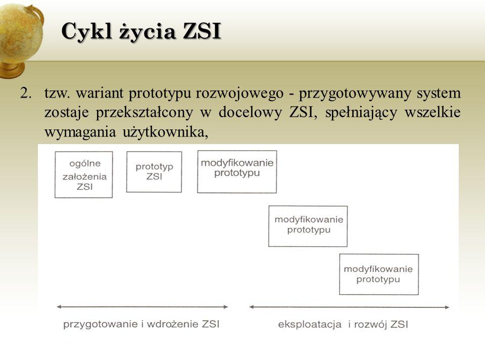 2.tzw. wariant prototypu rozwojowego - przygotowywany system zostaje przekształcony w docelowy ZSI, spełniający wszelkie wymagania użytkownika,