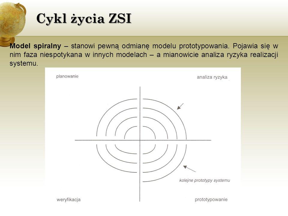Cykl życia ZSI Model spiralny – stanowi pewną odmianę modelu prototypowania. Pojawia się w nim faza niespotykana w innych modelach – a mianowicie anal