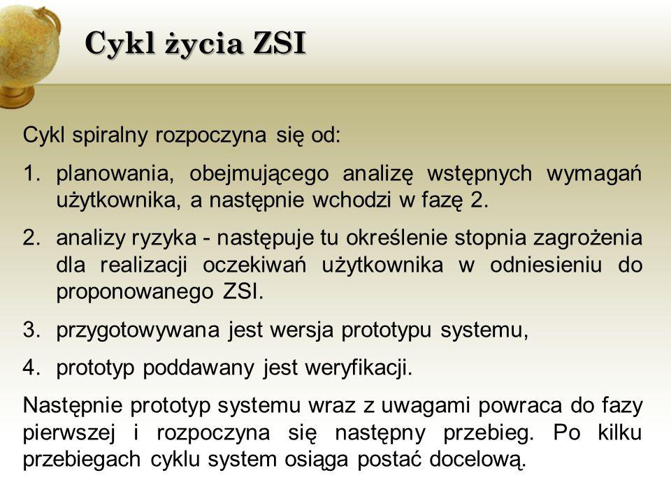 Cykl życia ZSI Cykl spiralny rozpoczyna się od: 1.planowania, obejmującego analizę wstępnych wymagań użytkownika, a następnie wchodzi w fazę 2. 2.anal
