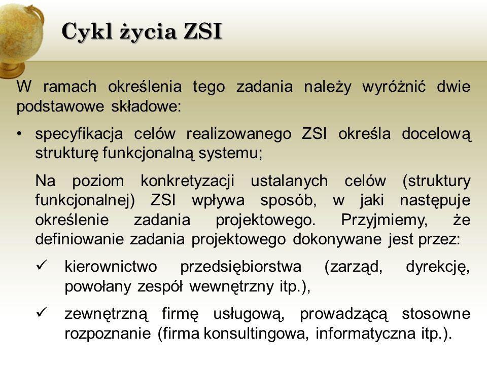 Cykl życia ZSI W ramach określenia tego zadania należy wyróżnić dwie podstawowe składowe: specyfikacja celów realizowanego ZSI określa docelową strukt