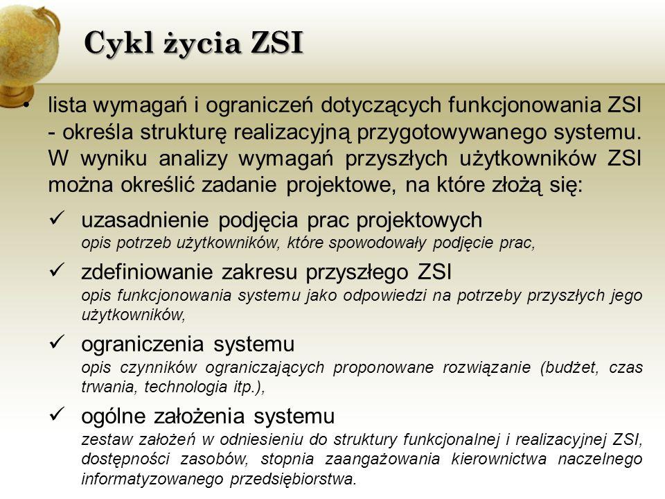 Cykl życia ZSI lista wymagań i ograniczeń dotyczących funkcjonowania ZSI - określa strukturę realizacyjną przygotowywanego systemu. W wyniku analizy w