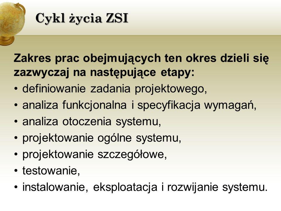Cykl życia ZSI Zakres prac obejmujących ten okres dzieli się zazwyczaj na następujące etapy: definiowanie zadania projektowego, analiza funkcjonalna i