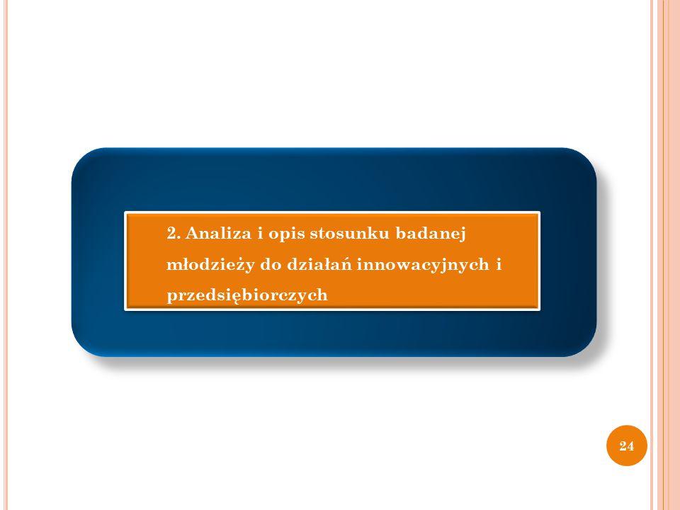 2. Analiza i opis stosunku badanej młodzieży do działań innowacyjnych i przedsiębiorczych 24