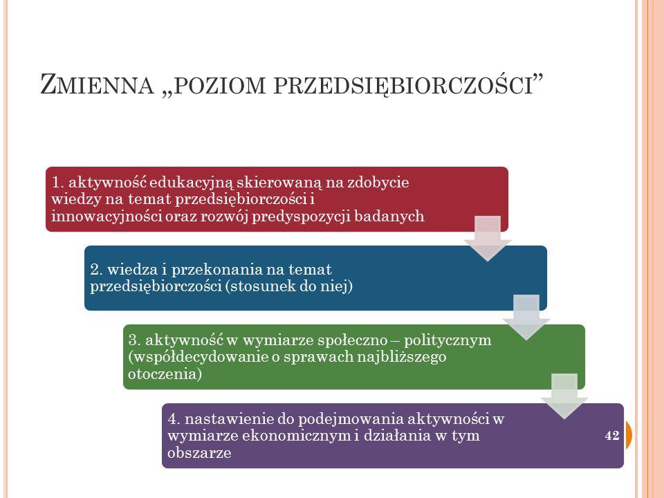 1. aktywność edukacyjną skierowaną na zdobycie wiedzy na temat przedsiębiorczości i innowacyjności oraz rozwój predyspozycji badanych 2. wiedza i prze