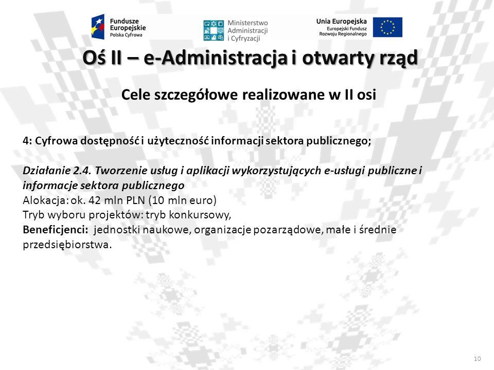 10 Oś II – e-Administracja i otwarty rząd Cele szczegółowe realizowane w II osi 4: Cyfrowa dostępność i użyteczność informacji sektora publicznego; Dz