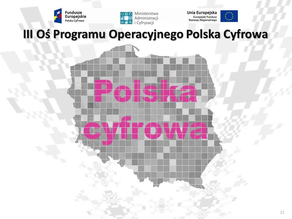 11 III Oś Programu Operacyjnego Polska Cyfrowa