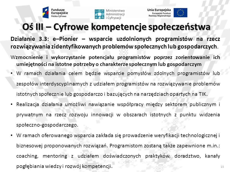 15 Oś III – Cyfrowe kompetencje społeczeństwa Działanie 3.3: e–Pionier – wsparcie uzdolnionych programistów na rzecz rozwiązywania zidentyfikowanych p