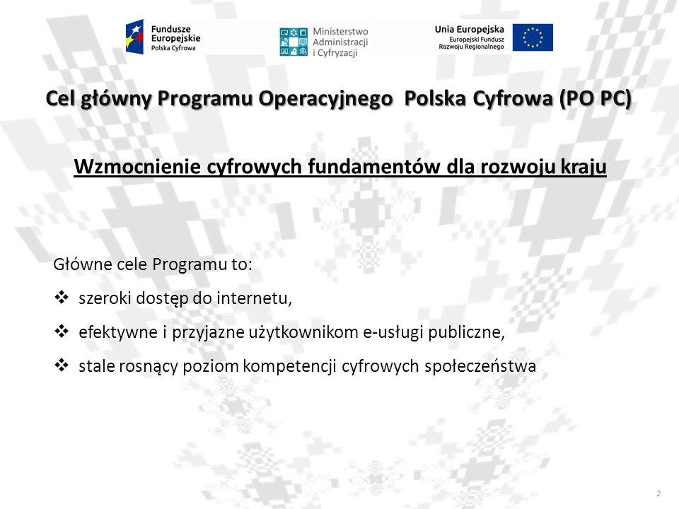 3 Cele PO PC Wyeliminowanie terytorialnych różnic w możliwości dostępu do szerokopasmowego internetu o wysokich przepustowościach Oś I Powszechny dostęp do szybkiego internetu Oś II e-administracja i otwarty rząd Wysoka dostępność i jakość e-usług publicznych 2 3 Cyfryzacja procesów back-office w administracji rządowej 4 Cyfrowa dostępność i użyteczność informacji sektora publicznego Oś III cyfrowa aktywizacja społeczeństwa Zwiększenie stopnia oraz poprawa umiejętności korzystania z internetu, w tym e-usług publicznych 1 5