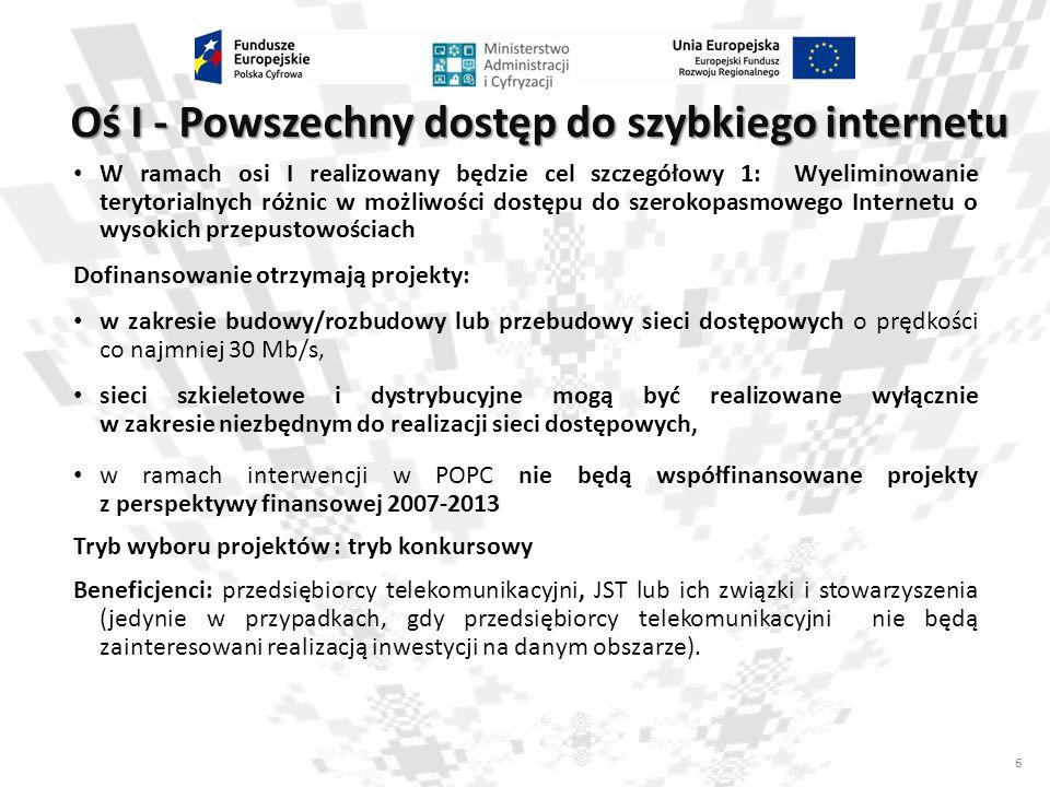 6 Oś I - Powszechny dostęp do szybkiego internetu W ramach osi I realizowany będzie cel szczegółowy 1: Wyeliminowanie terytorialnych różnic w możliwoś