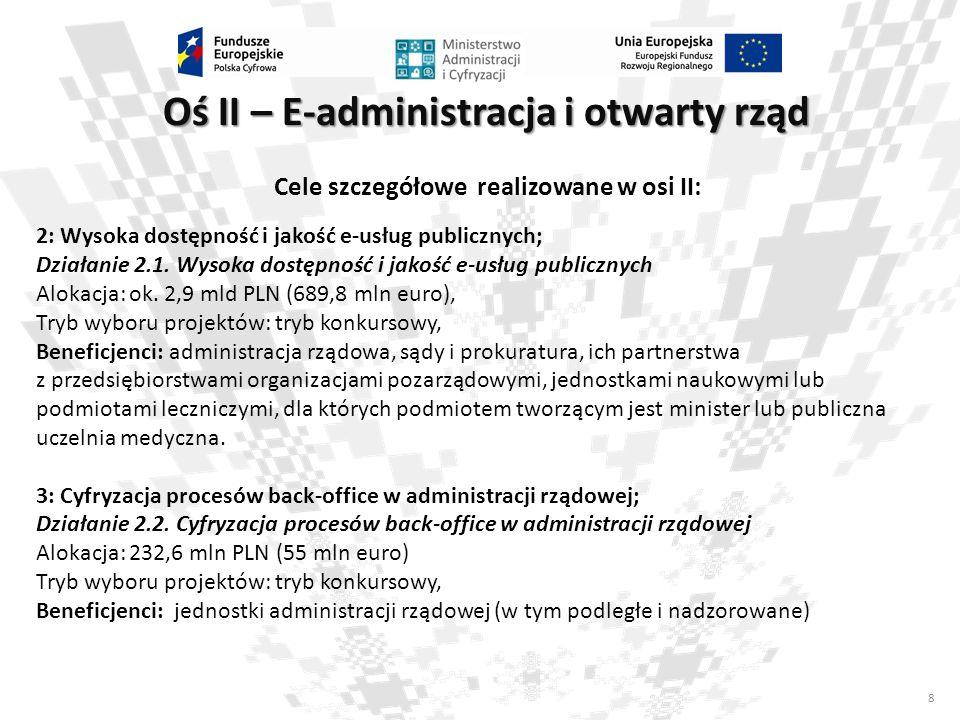 8 Oś II – E-administracja i otwarty rząd Cele szczegółowe realizowane w osi II: 2: Wysoka dostępność i jakość e-usług publicznych; Działanie 2.1. Wyso