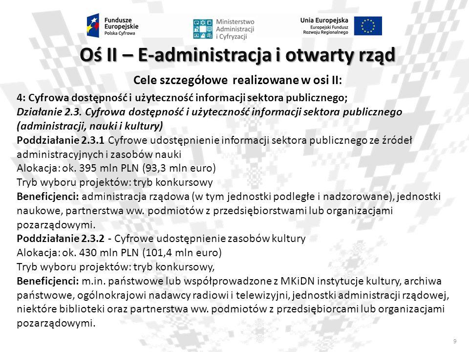 9 Oś II – E-administracja i otwarty rząd Cele szczegółowe realizowane w osi II: 4: Cyfrowa dostępność i użyteczność informacji sektora publicznego; Dz