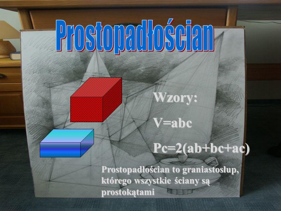 Skład grupy: *Damian Czopor *Adam Sobolak *Paweł Hamerski *Ernest Rolnik Legenda: Pb = pole bryły Pc = powierzchnia całkowita Pp = pole powierzchni V