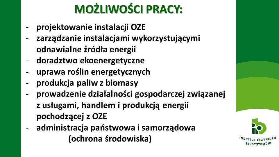 MOŻLIWOŚCI PRACY: -projektowanie instalacji OZE -zarządzanie instalacjami wykorzystującymi odnawialne źródła energii -doradztwo ekoenergetyczne -upraw