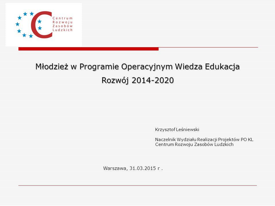 Młodzież w Programie Operacyjnym Wiedza Edukacja Rozwój 2014-2020 Krzysztof Leśniewski Naczelnik Wydziału Realizacji Projektów PO KL Centrum Rozwoju Z