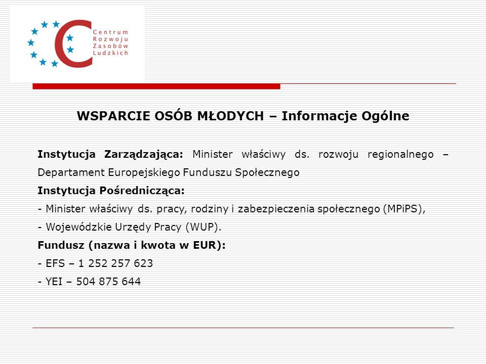 WSPARCIE OSÓB MŁODYCH – Informacje Ogólne Instytucja Zarządzająca: Minister właściwy ds. rozwoju regionalnego – Departament Europejskiego Funduszu Spo