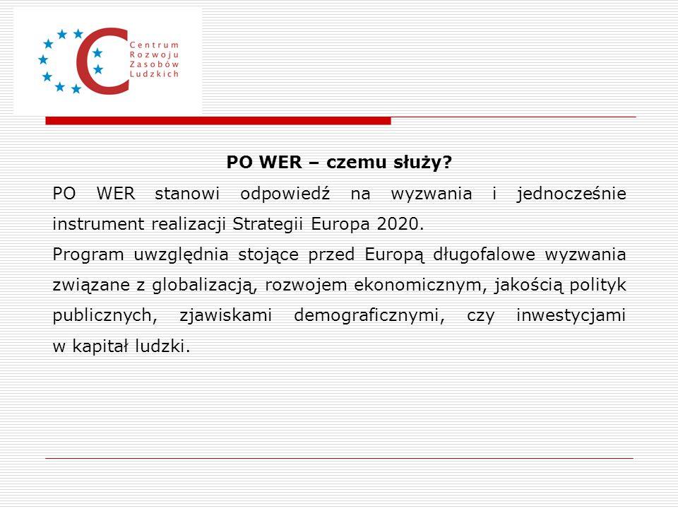 PO WER – czemu służy? PO WER stanowi odpowiedź na wyzwania i jednocześnie instrument realizacji Strategii Europa 2020. Program uwzględnia stojące prze