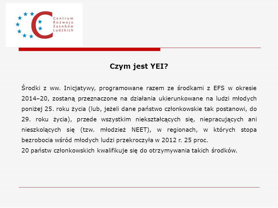 Czym jest YEI? Środki z ww. Inicjatywy, programowane razem ze środkami z EFS w okresie 2014–20, zostaną przeznaczone na działania ukierunkowane na lud