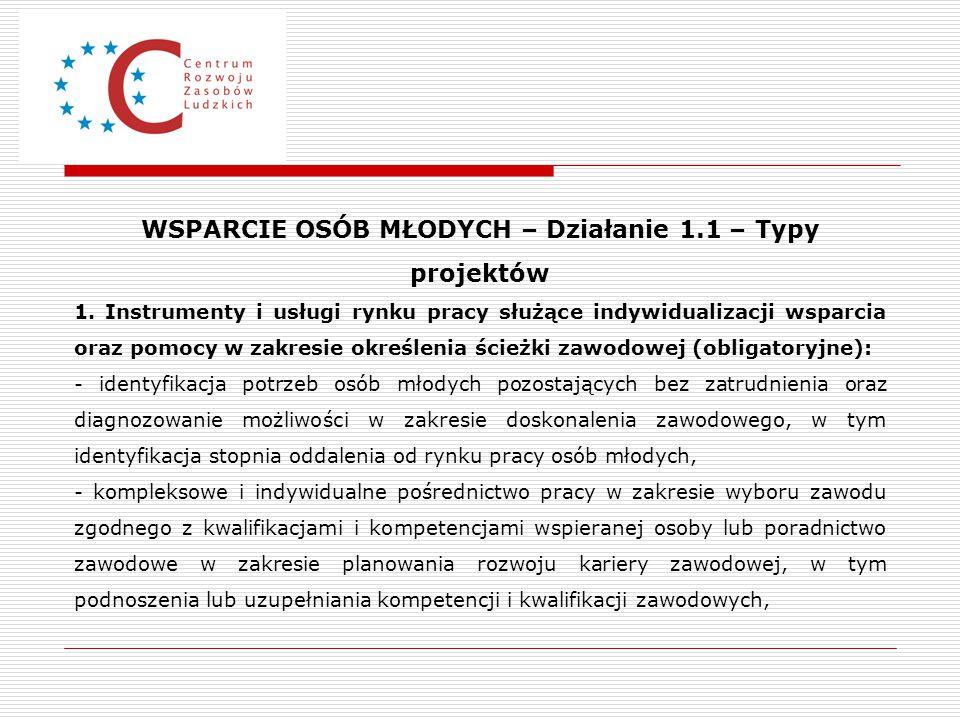 WSPARCIE OSÓB MŁODYCH – Działanie 1.1 – Typy projektów 1. Instrumenty i usługi rynku pracy służące indywidualizacji wsparcia oraz pomocy w zakresie ok