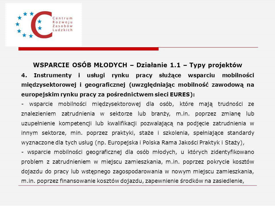WSPARCIE OSÓB MŁODYCH – Działanie 1.1 – Typy projektów 4. Instrumenty i usługi rynku pracy służące wsparciu mobilności międzysektorowej i geograficzne