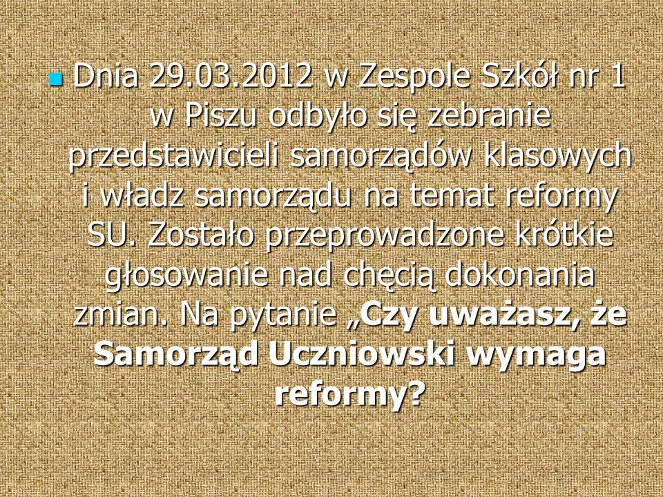 Dnia 29.03.2012 w Zespole Szkół nr 1 w Piszu odbyło się zebranie przedstawicieli samorządów klasowych i władz samorządu na temat reformy SU.