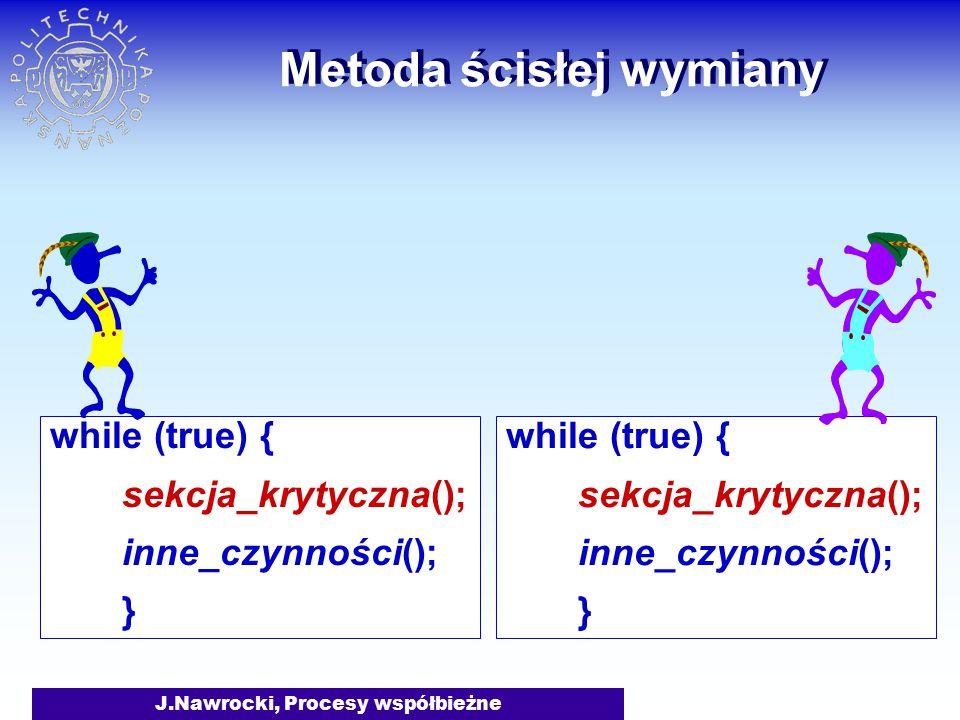J.Nawrocki, Procesy współbieżne Metoda ścisłej wymiany while (true) { sekcja_krytyczna(); inne_czynności(); } while (true) { sekcja_krytyczna(); inne_czynności(); }