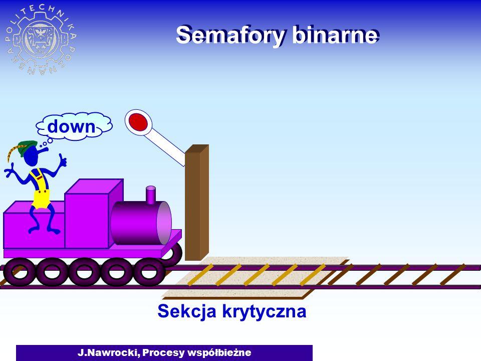 J.Nawrocki, Procesy współbieżne Semafory binarne Sekcja krytyczna down