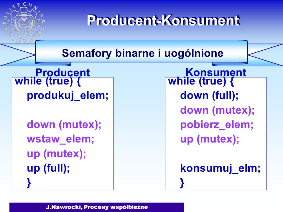 J.Nawrocki, Procesy współbieżne while (true) { produkuj_elem; down (mutex); wstaw_elem; up (mutex); up (full); } Producent-Konsument Semafory binarne i uogólnione Producent while (true) { down (full); down (mutex); pobierz_elem; up (mutex); konsumuj_elm; } Konsument