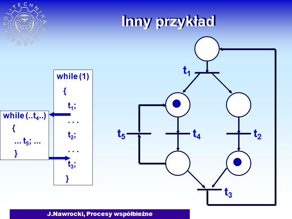 J.Nawrocki, Procesy współbieżne Inny przykład while (1) { t 1 ;...