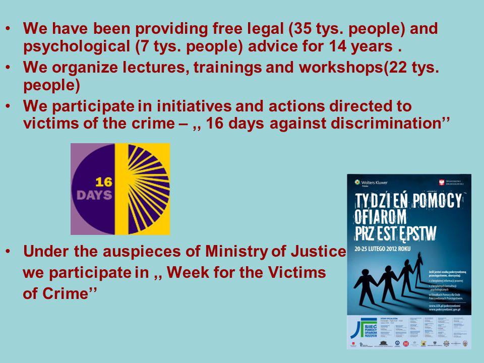 Szkolimy osoby pomagające ofiarom przemocy i przestępstw Organizujemy staże, praktyki i szkolenia, publikujemy informatory dla osób pomagającym dorosłym i dzieciom