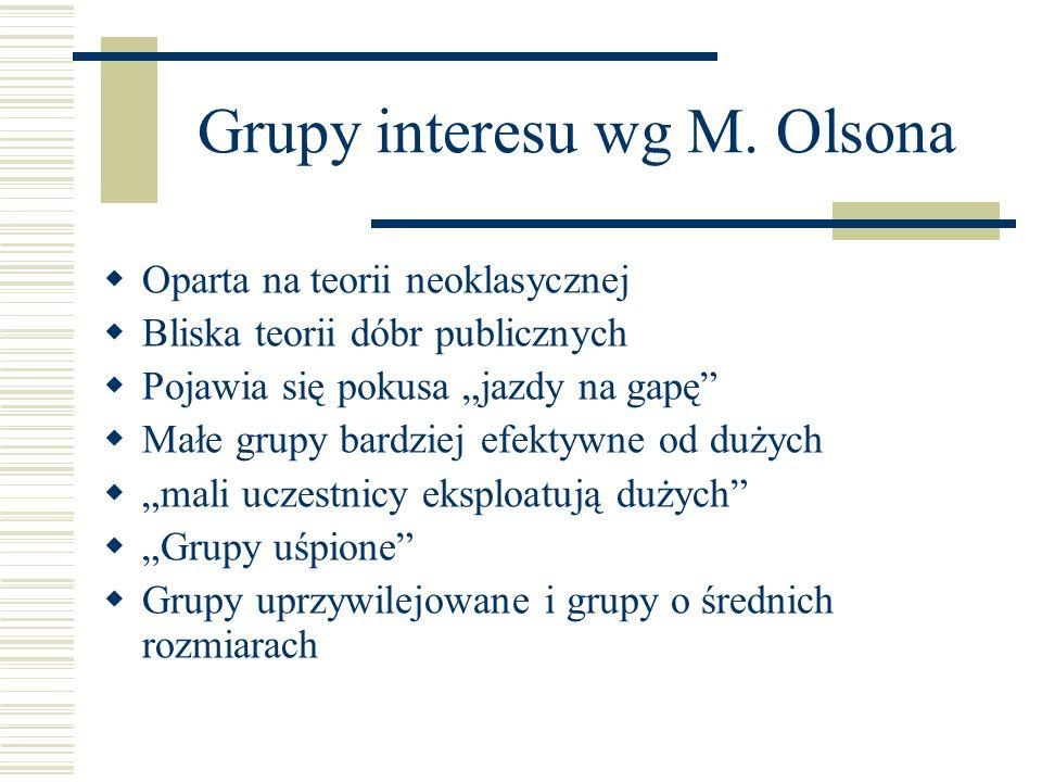 """Grupy interesu wg M. Olsona  Oparta na teorii neoklasycznej  Bliska teorii dóbr publicznych  Pojawia się pokusa """"jazdy na gapę""""  Małe grupy bardzi"""