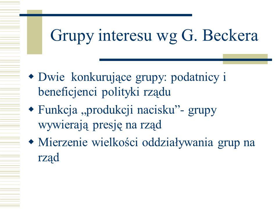 """Grupy interesu wg G. Beckera  Dwie konkurujące grupy: podatnicy i beneficjenci polityki rządu  Funkcja """"produkcji nacisku""""- grupy wywierają presję n"""