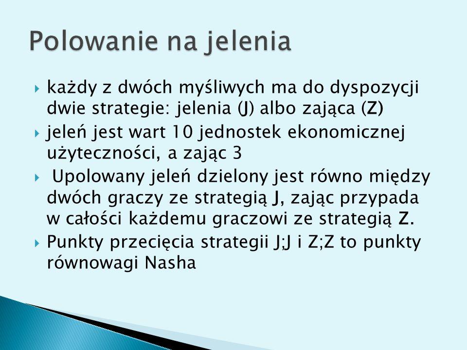  każdy z dwóch myśliwych ma do dyspozycji dwie strategie: jelenia (J) albo zająca (Z)  jeleń jest wart 10 jednostek ekonomicznej użyteczności, a zając 3  Upolowany jeleń dzielony jest równo między dwóch graczy ze strategią J, zając przypada w całości każdemu graczowi ze strategią Z.