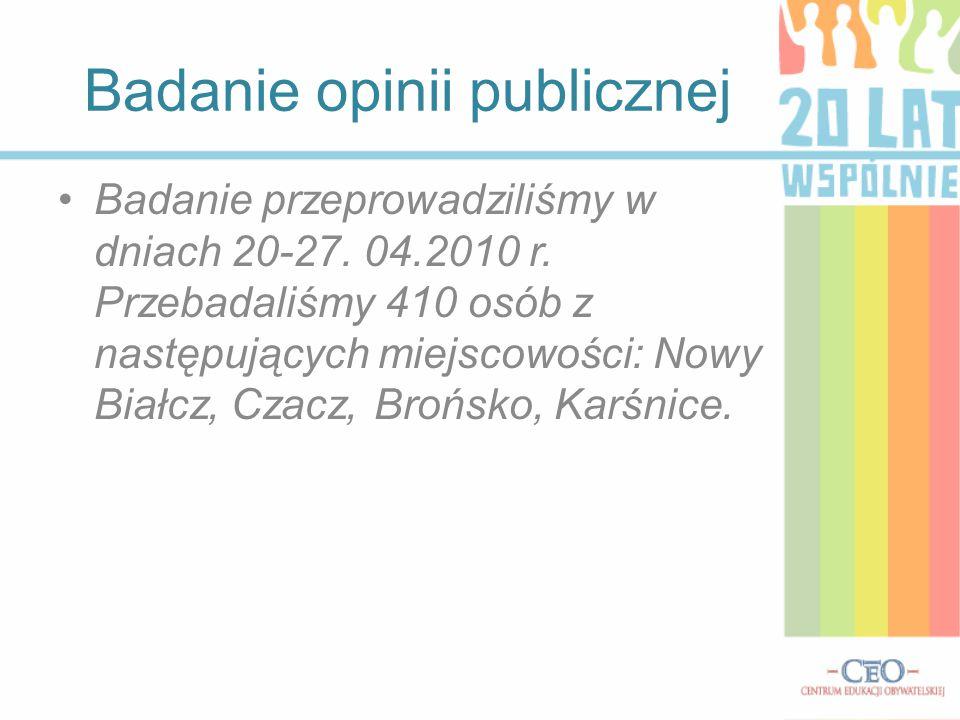 Badanie opinii publicznej Badanie przeprowadziliśmy w dniach 20-27.