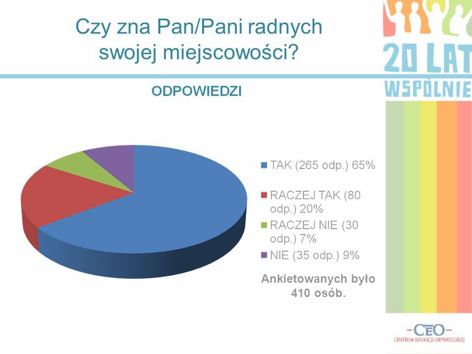 Czy zna Pan/Pani radnych swojej miejscowości Ankietowanych było 410 osób.